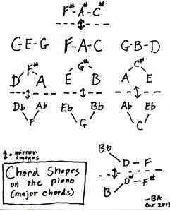 chord_shapes